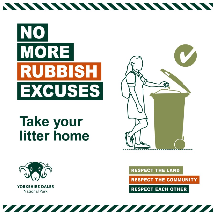Infographic for the Yorkshire Dales National Park littering campaign.