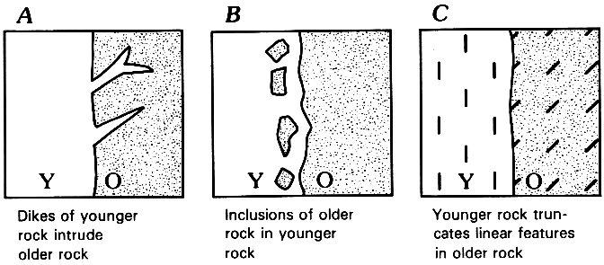 The Geologic Story of Yosemite National Park (1987