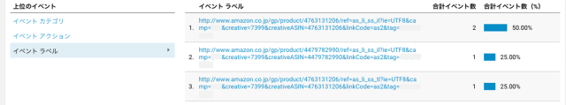 GA_Amazon_LinkClick
