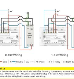 0 10v dimmer switch [ 1140 x 937 Pixel ]