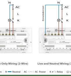 triac dimmer switch [ 1140 x 907 Pixel ]
