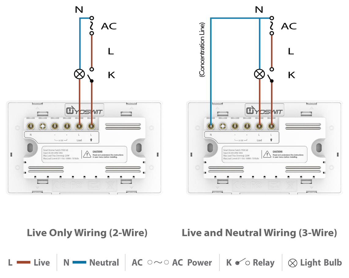 hight resolution of triac dimmer switch