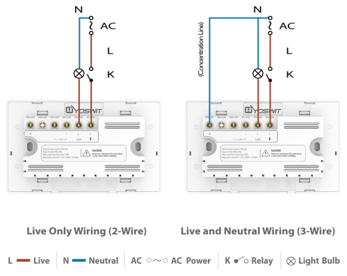 small resolution of triac dimmer switch