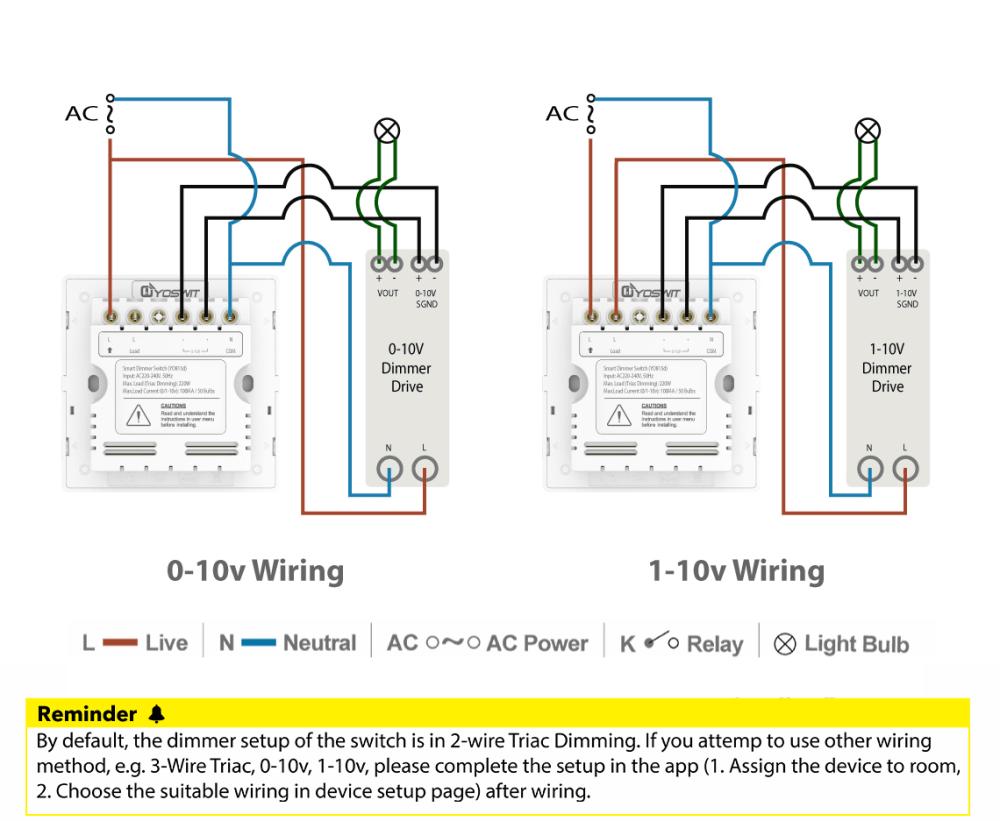 medium resolution of 0 10v dimmer switch