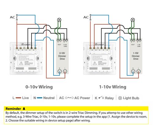 small resolution of smart dimmer switch socket 86 smart home yoswit com rh yoswit com automotive dimmer switch wiring lutron 0 10v dimmer switch wiring diagram