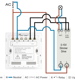 0 10v led dimmer wiring diagram wiring diagram expert 0 10v dimming led downlight wiring diagram [ 1140 x 937 Pixel ]