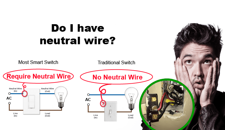 Way Dimmer Switch Besides 3 Way Dimmer Switch Wiring Diagram Besides