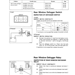 1996 Toyota 4runner Wiring Diagram Gm Trailer 1997 Chevrolet Silverado 3500 Stereo Wire Html