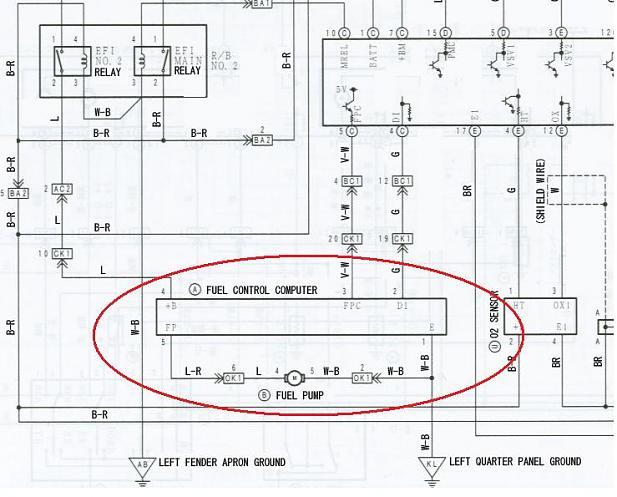 7mgte Wiring Harness Diagram Race Car Wiring Diagram