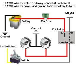 piaa fog lights wiring diagram chevy 350 to distributor 510 horn ~ elsalvadorla