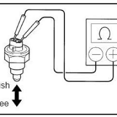 1997 Dodge Neon Starter Wiring Diagram 2001 Ignition Backup Light Switch 19 Stromoeko De Reverse Yotatech Forums Rh Com 1964 Corvair