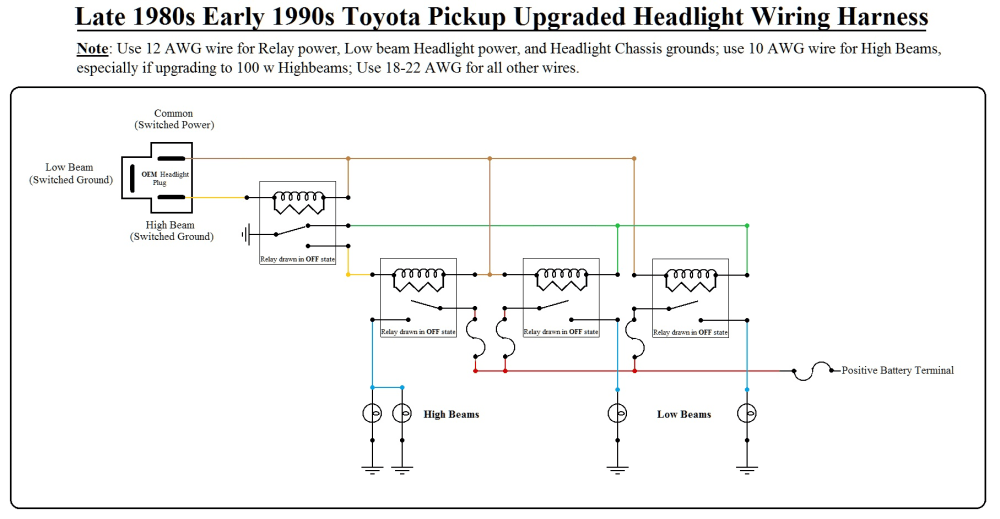 medium resolution of headlight upgrade with wiring schematic toyota wiring upgrade 1 png