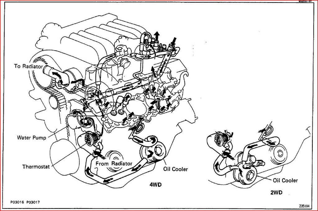 1993 Toyota Land Cruiser Engine Diagram. Toyota. Auto