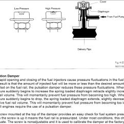 Edis 4 Wiring Diagram 1994 Ford Explorer Radio 22re Fuel Rail 29 Images