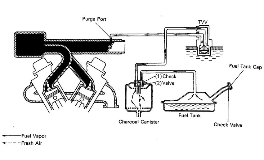 jeep engine block coolant drain plug