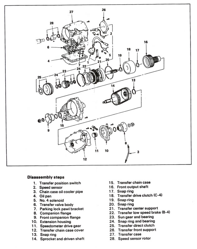 how to sepperate the transfer case from the transmission