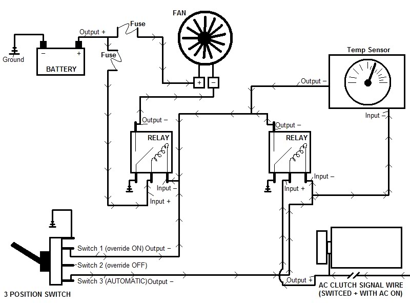 Flexalite Fan Wiring Derale Fan Wiring Wiring Diagram