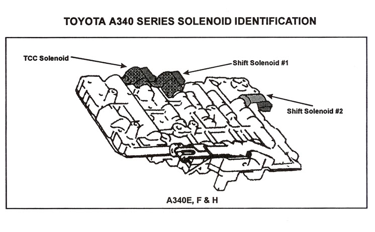 Opinions: Are A340 Shift Solenoids A Service Item