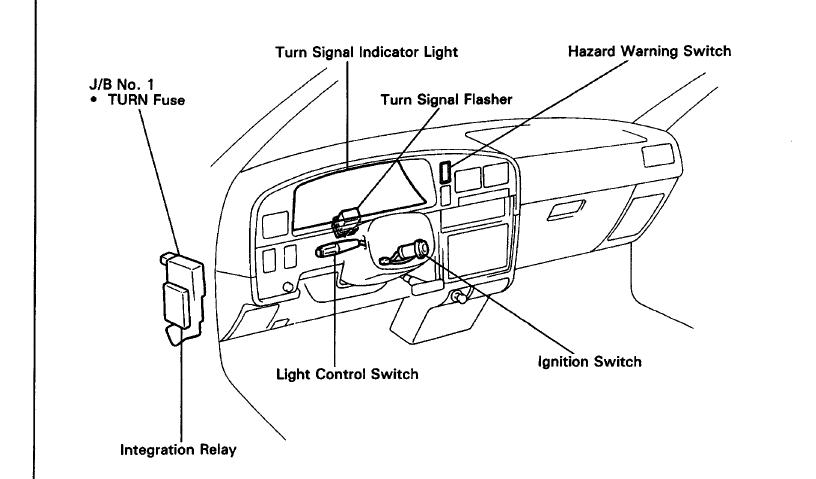Service manual [2004 Acura Rl Turn Signal Switch Removal