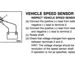 3 Wire Pickup Wiring Diagram Arduino Software 93 4runner V6 Auto 4x4 Speed Sensor Road Block - Yotatech Forums