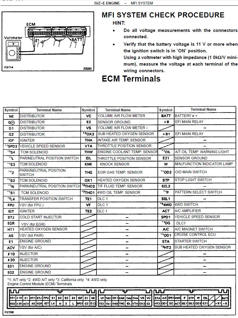 medium resolution of ecm pin out for 95 4runner v6 3 0 95 3vze ecm pinout