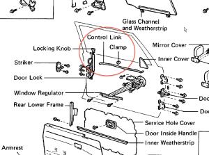 Toyota Door Parts & 1996 1999 JDM TOYOTA STARLET GLANZA EP91 RHD 2DOOR DOOR PANEL SET RARE ITEM OEM