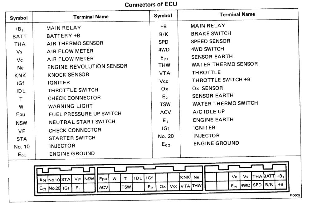medium resolution of 1985 22re engine ignition wiring harness wiring help screen shot 2018