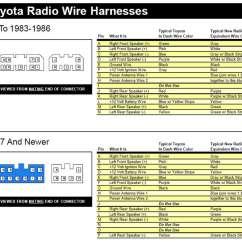 1988 Toyota Pickup Radio Wiring Diagram For 7 Way Blade Plug 1989 Stereo Great Installation Of Corolla Simple Diagrams Rh 13 Studio011 De 1978 89