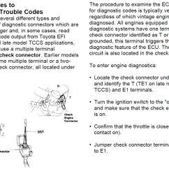 2004 Toyota Tacoma Fuse Box Diagram Tundra Obd2 31 Wiring Images