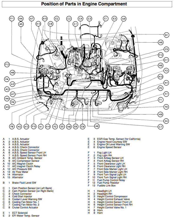 Buick Century Electrical Diagrams. Buick. Wiring Diagram