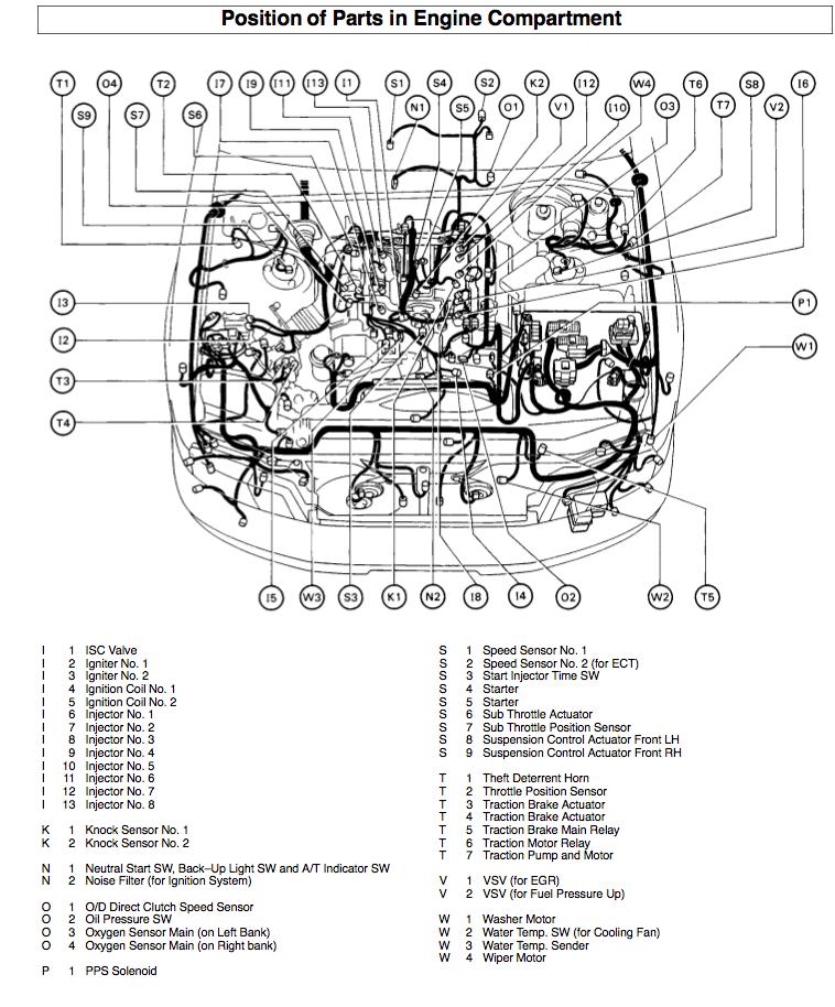 1uz Swap Wiring Harness : 23 Wiring Diagram Images