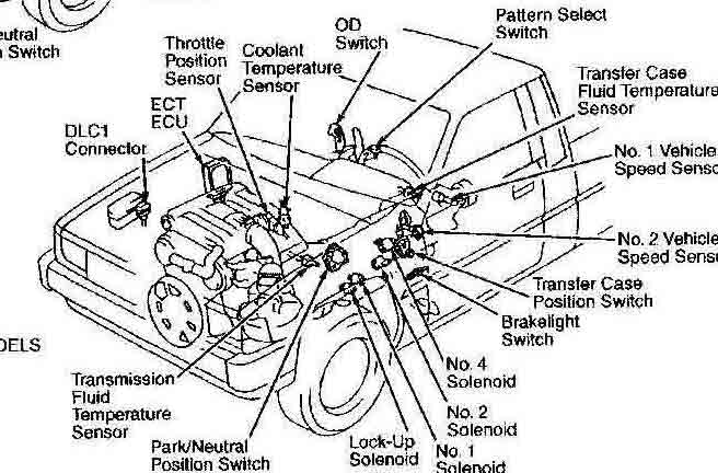 1990 Toyota Pickup 3vze Engine Diagram Toyota 5SFE Engine
