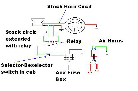 Air Horn Wiring Diagram With Relay : 34 Wiring Diagram