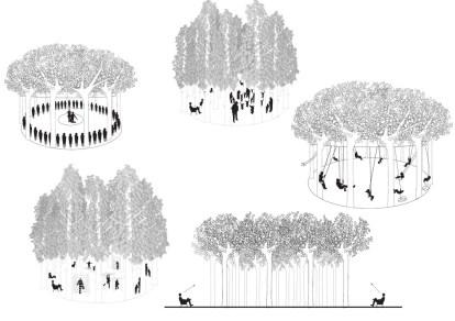 Schema delle foreste circolari © Inside Outside