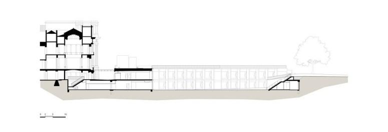 La sezione mostra la profondità del piano terra del nuovo edificio rispetto al Parlamento