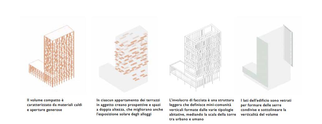 Residential-Tower-Antwerp