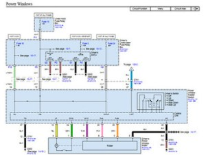 Wiring Diagrams for Diy Car Repairs  YouFixCars
