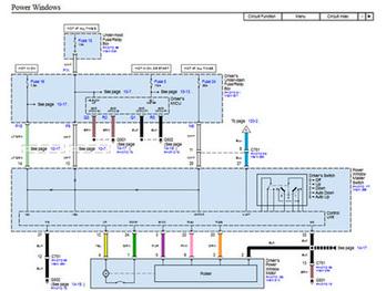 automotive wiring diagrams manual 1998 honda civic radio diagram for diy car repairs at youfixcars.com