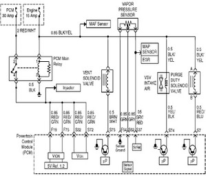 Wiring Diagrams for Diy Car Repairs at YouFixCars.com