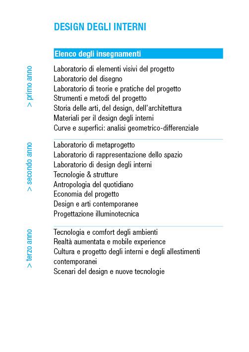 The designer, sharing the magic formula, entrusted the artisan to create a new range of products in resin. Corso Di Laurea In Design Degli Interni