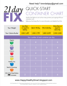 day fix cheat sheet use this simple chart to figure out how many containers also the ultimate tool kit brenda ajay youlikenew rh