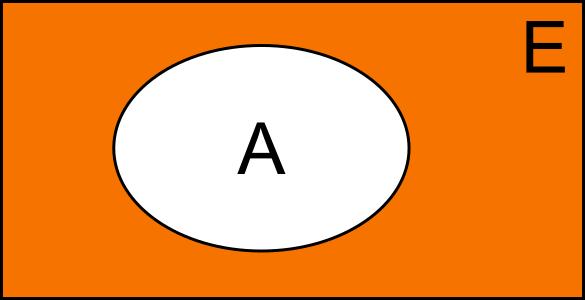 Diagramma Di Eulero Venn