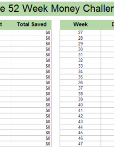 week money challenge spreadsheet also  better way to do the young adult rh youngadultmoney