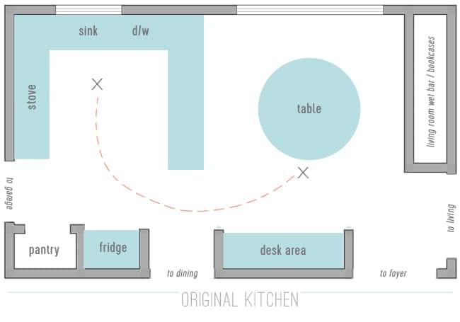 kitchen-reno-floorplan-pathway