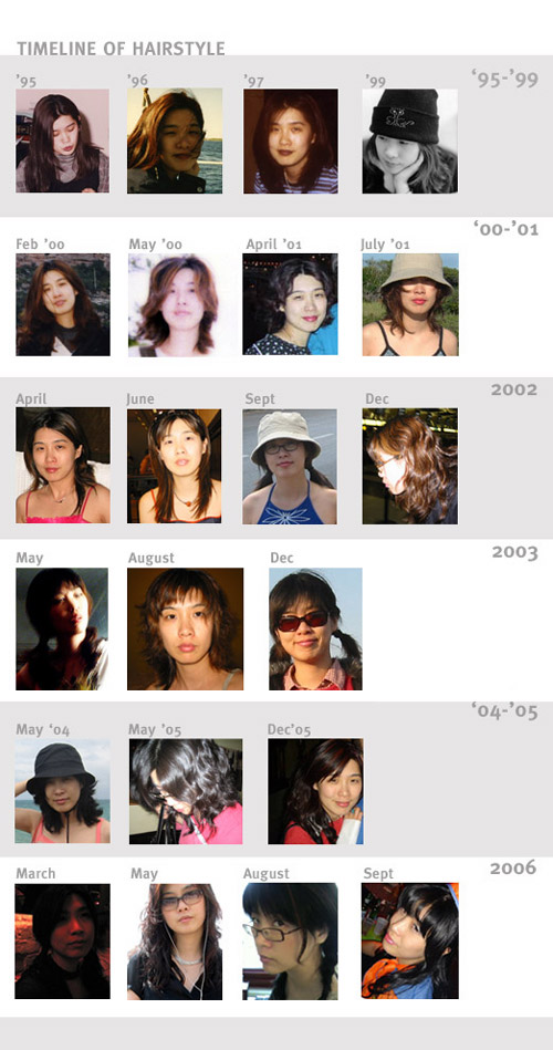 compilation of hairstyles for last 10 years
