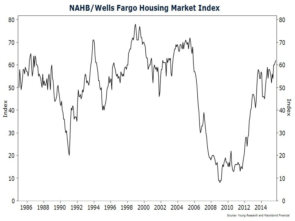 Index Of Fargo