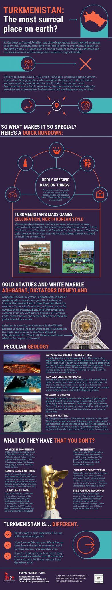 turkmenistan tours facts infographic