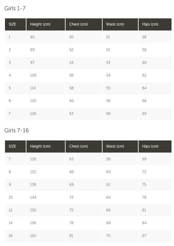 girls 1-7 size chart
