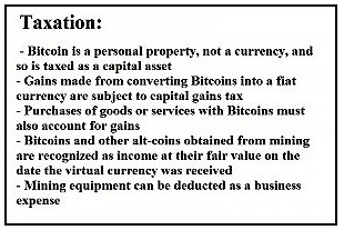 Bitcoin Taxation chart