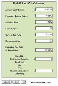 Retirement Calculator: Retirement Calculator Roth Ira 401k
